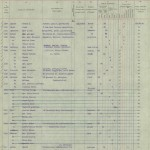 Ada Mary Robson Passenger List