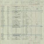 Elizabeth and Son Lance Robson Passenger List
