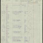 Sidney Robson Passenger List
